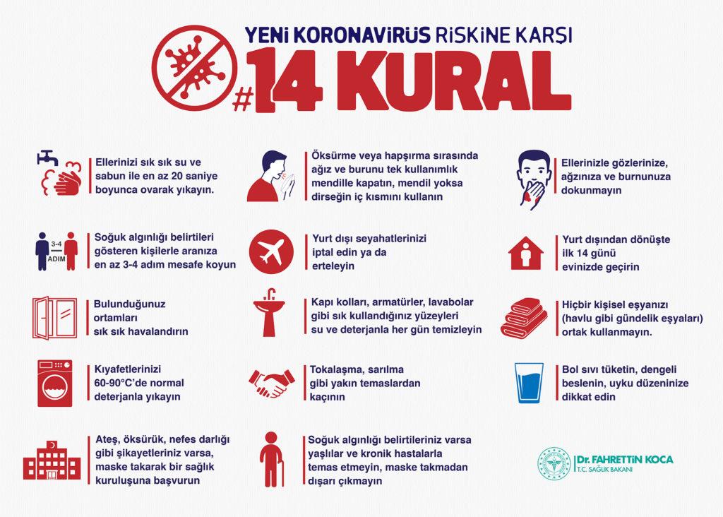 Virüsten Korunmak İçin 14 Kural Nedir?